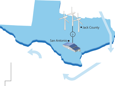 Texas on-site power Microsoft