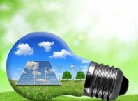 renewables India