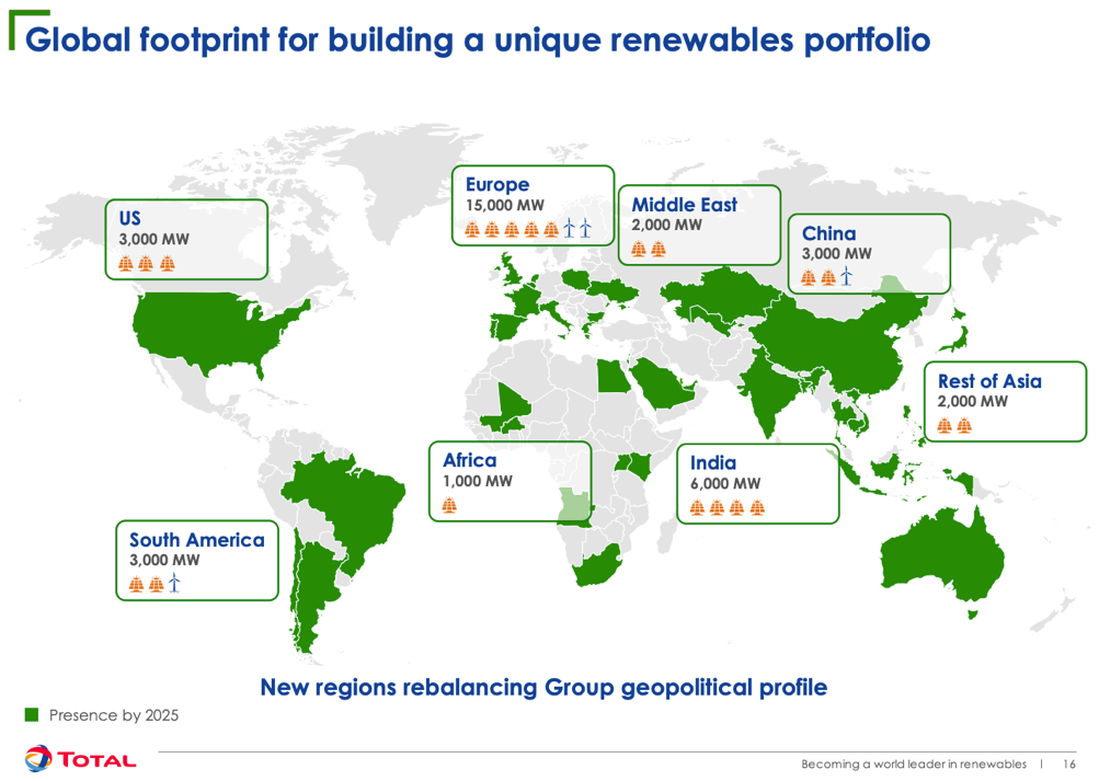 How Total and BP are leading charge in green strategic shift among global oil majors