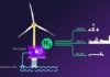 Siemens Gamesa and Siemens Energy in $146m bid to deliver hydrogen from offshore wind